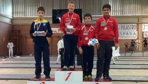 podiou14