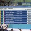 Tobia Svaldi dell'Antares vince ai Campionati Italiani Assoluti di nuoto